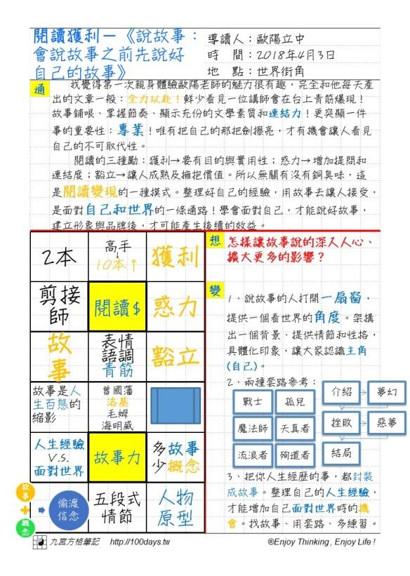 180403閱讀獲利_說故事_會說故事之前先說好自己的故事by歐陽立中